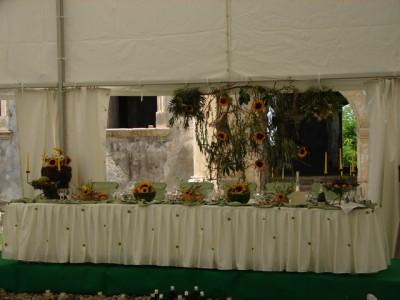 Rentorama Inchirieriservicii Inchiriaza Decoratiuni Nunta Baloane